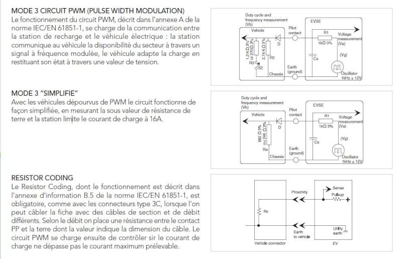 Les normes et la certification ZE Ready - Page 2 Screen13