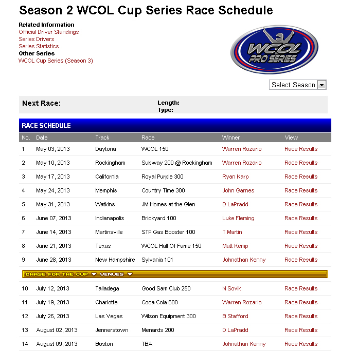WCOL S2 schedule and Race winners Untitl10