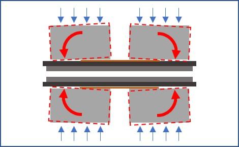 Pare-chaleur plaquette frein Honda CBR 1000 '08 Image113