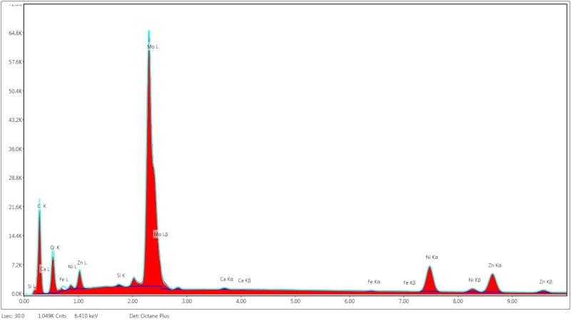 Analysis of metal rail Image38