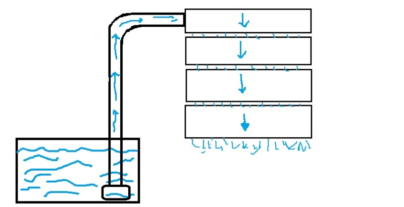Question on flow rates Verica10