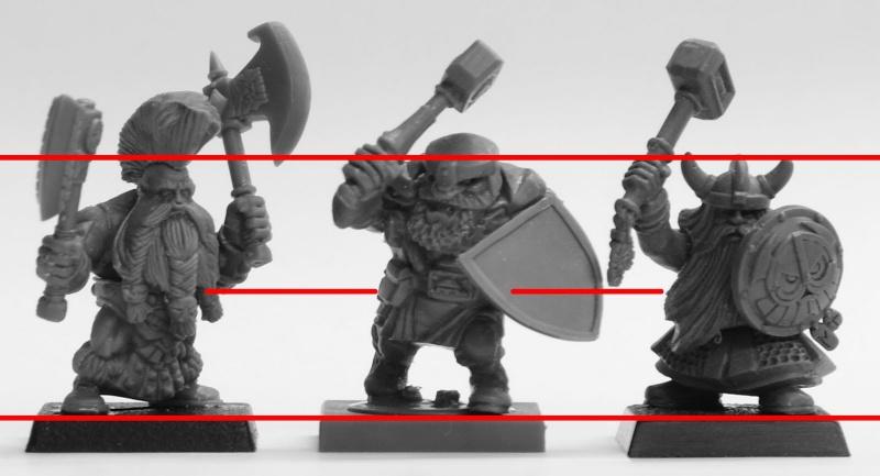 Size comparison Avatar10