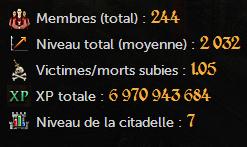 Classement des clans francophones (basé sur l'XP) - Page 2 410e2c10