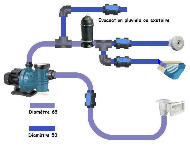 Raccordement pompe et filtre avec escalier pacio Circui11