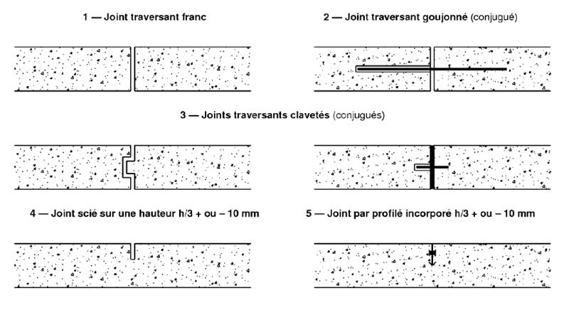 dalle béton et joint de dilatation autour de la piscine Joint_11