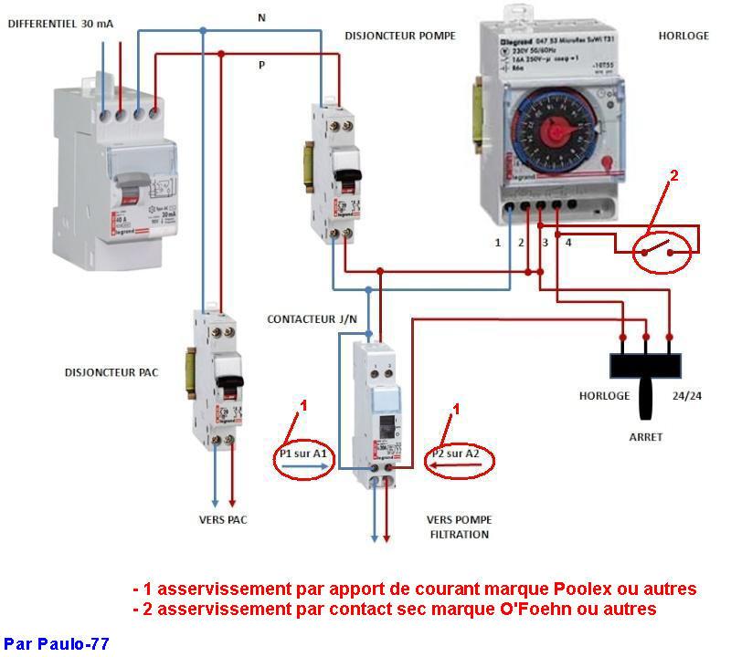 Branchement électrique PAC, electrolyseur et contrôleur PH Tablea10