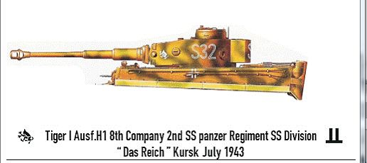 Taigen Tiger I, Early Version;  My Next Project Rctank10
