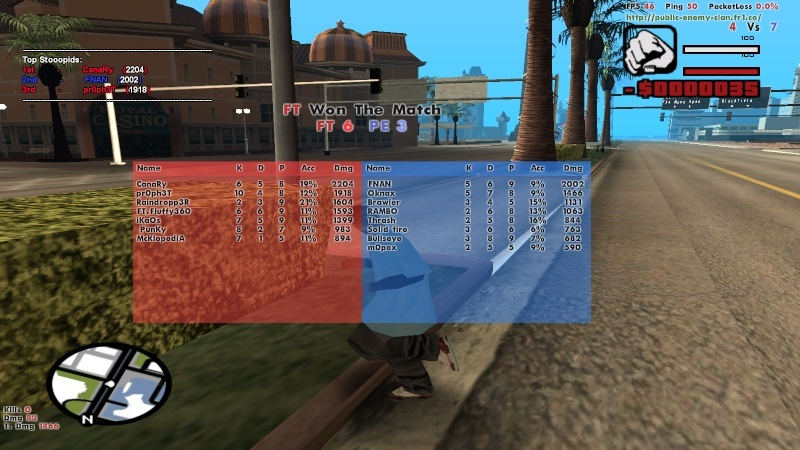 PE VS FT FT WIN Tcw12