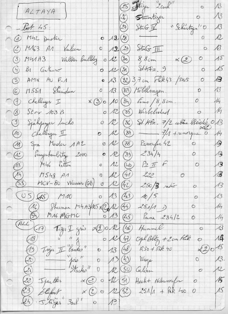 blindés montés & peints au 1/72e File0012