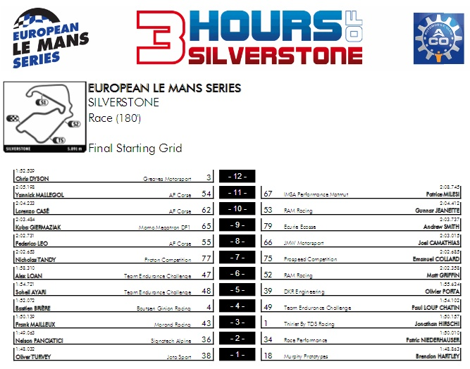 6 HEURES DE SILVERSTONE - Page 3 Wec_ti10