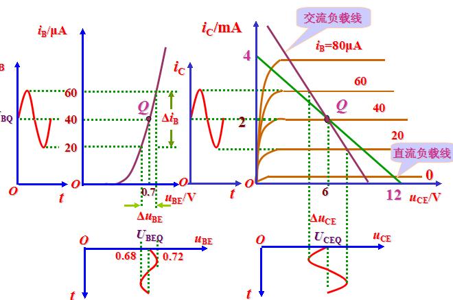 [liklon学模电]单管共射极放大电路 1210