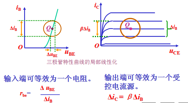[liklon学模电]单管共射极放大电路 1310