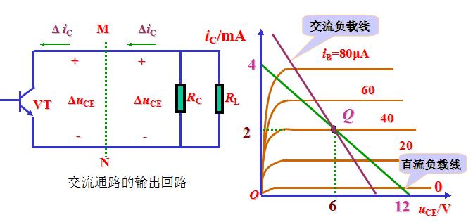 [liklon学模电]单管共射极放大电路 A1110