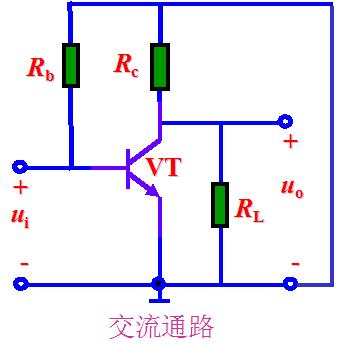 [liklon学模电]单管共射极放大电路 Ac310