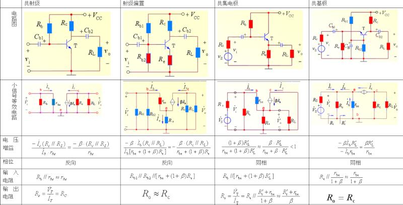 [liklon学模电]多级放大电路 Qqaa2014