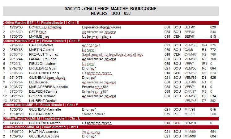 Challenge de Bourgogne - Nevers - 7 Septembre 1_bou10