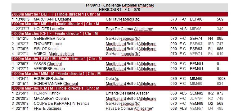 Challenge LETONDEL - HERICOURT - 14 Septembre 1_leto10