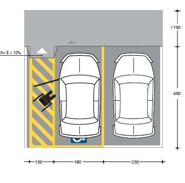 Decreto legislativo - 30/07/2012 - n. 151 - Persone invalide Dl_30_15
