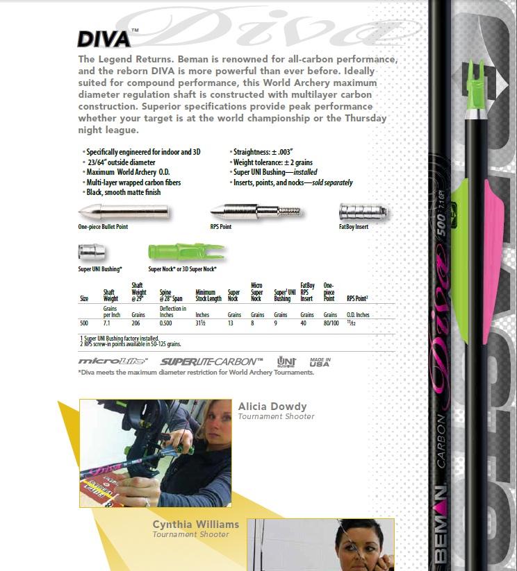 Problème de collage de plumes - Page 2 Sans_t10