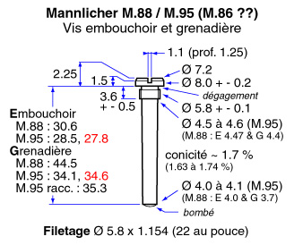 Reconstruction d'un Mannlicher 1888 Vis_ma14