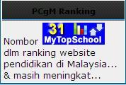 Ranking Portal Cikgu M Rankin11