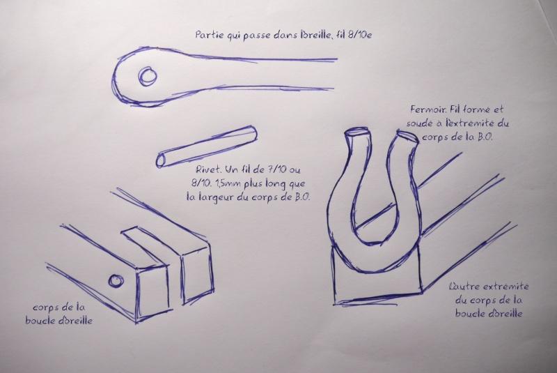 Boucles d'oreilles, système d'attache Boucle12