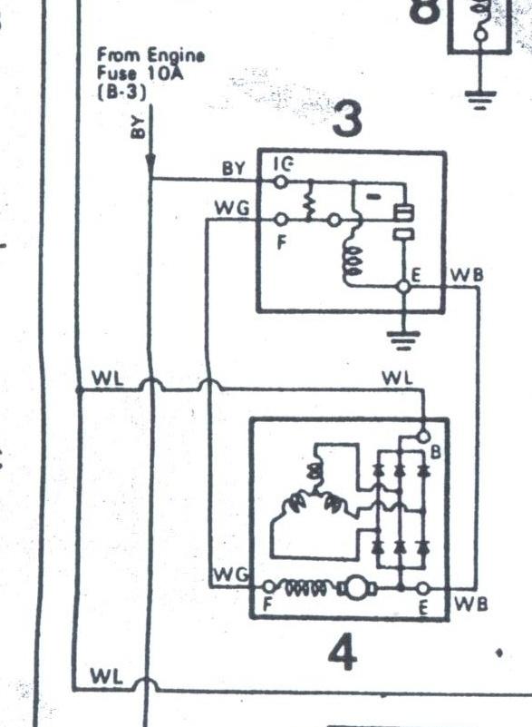Oscilaciones amperímetro Regula10