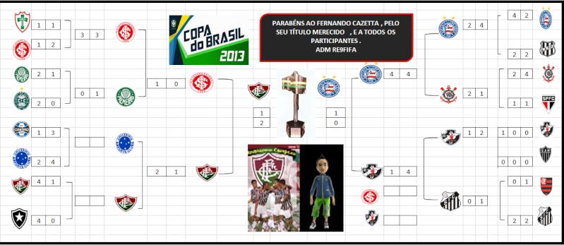 CONFRONTOS COPA DO BRASIL - Página 4 Copa_d16
