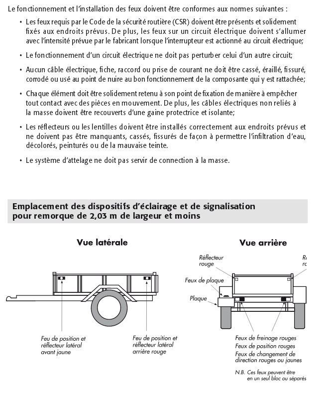 Conversion des feux arrière a des feux DEL - Page 2 Rem_ac11