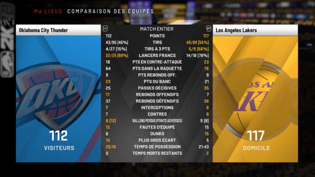 Playoffs 2021 OKC Stats_38