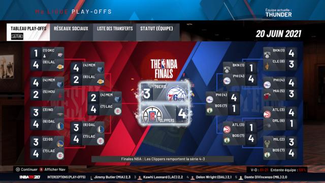 Playoffs 2021 OKC - Page 2 Tablea14