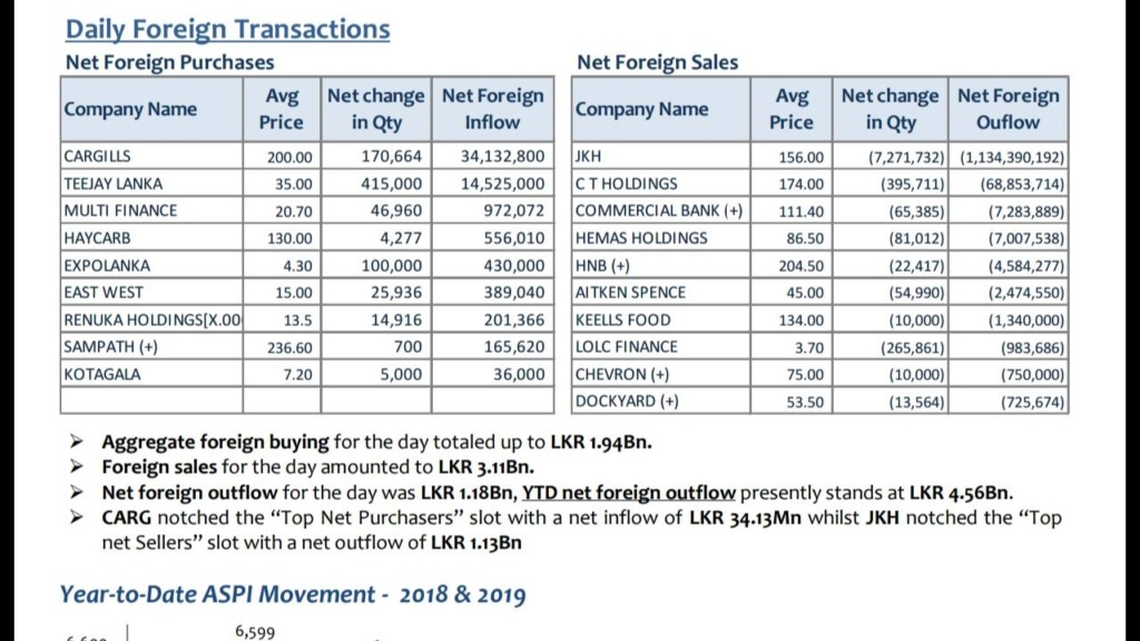 Daily Foreign Transactions update - Page 9 Img-0210