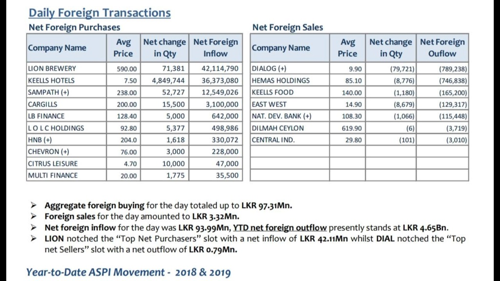 Daily Foreign Transactions - Page 6 Img-9e10