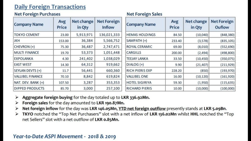 Daily Foreign Transactions - Page 6 Img-cf10