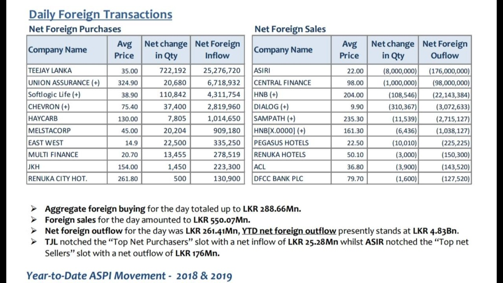 Daily Foreign Transactions - Page 6 Img-ec10