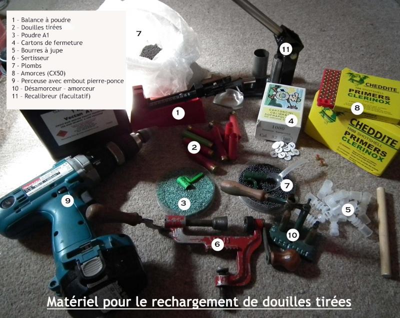 Le rechargement par PLC ! Materi11