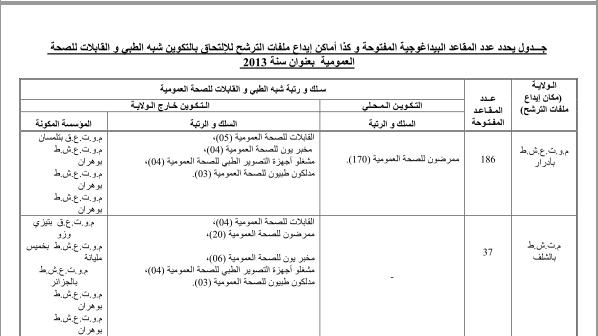 جديد التكوين في الشبه الطبي لعام 2013/2014 ( حاملي بكالوريا 2012 و 2013 ) 111