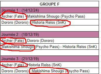 MF Tournament Saison 3 [GROUPE F] 211