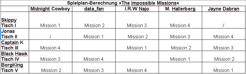 Interesse an einem Turnier in Köln? - Seite 5 001_sp10