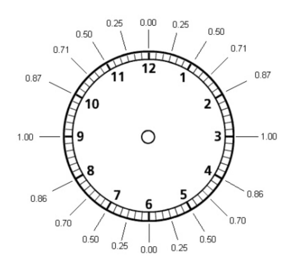 Le .22LR à 200 mètres - Page 6 9f270910