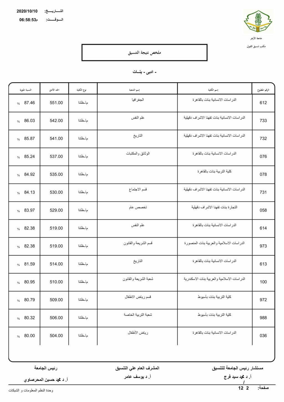 تنسيق الازهرية الثانوية 2021 أدبي بنات Limita11