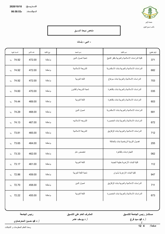 تنسيق الازهرية الثانوية 2021 أدبي بنات Limita13