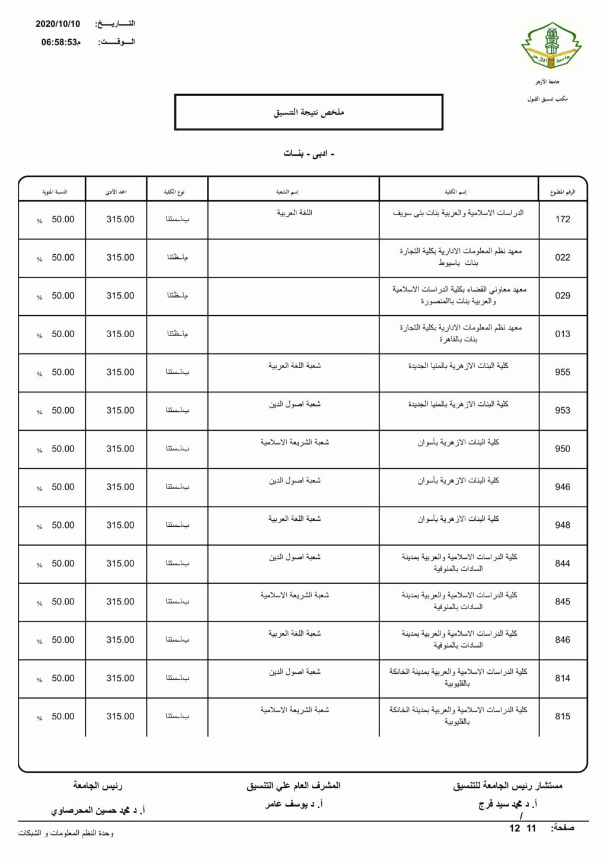 تنسيق الازهرية الثانوية 2021 أدبي بنات Limita24