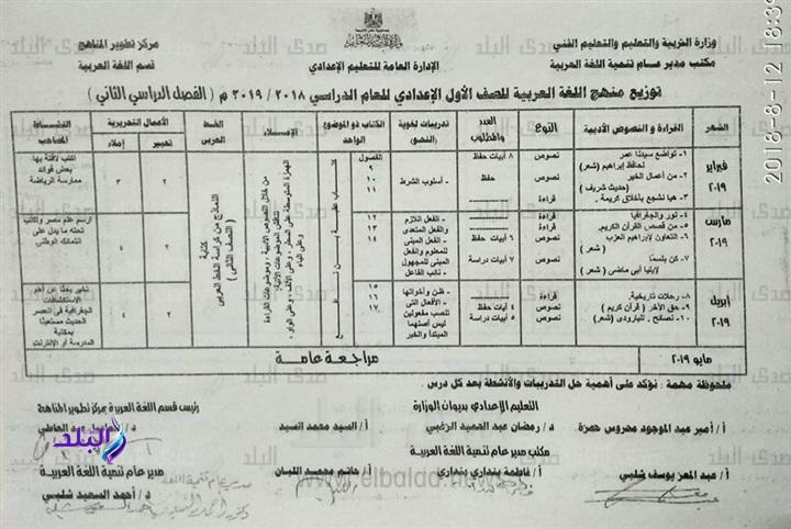 توزيع منهج اللغة العربية للصف الاول الاعدادي 2021 الترم الاول والترم الثاني Oio_aa13