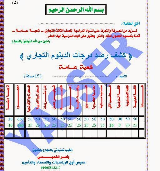 توزيع درجات الدبلوم التجاري 2021 - درجة النجاح فى الدبلومات الفنية 2021 Oo_ao10