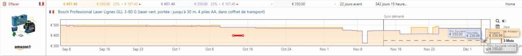 Achat Amazon: surveillance des prix Keepa.com Captur19