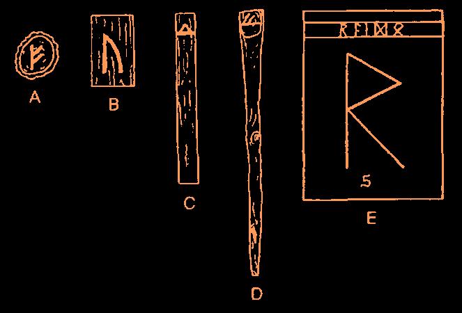 Инструменты рунического прорицания. 17591910