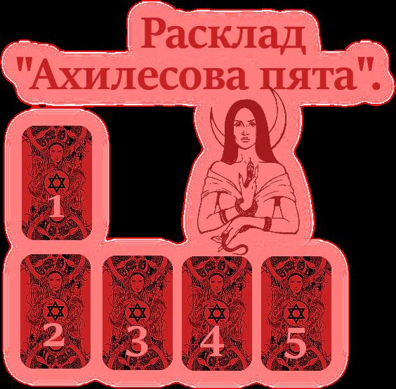 """Расклад """"Ахилесова пята"""". Aa_aa_10"""