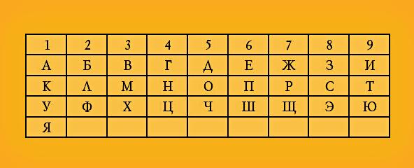 Школы нумерологии. Aau_110