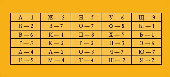 Школы нумерологии. Aau_210